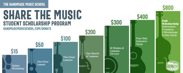 Share the Music Pledge Levels